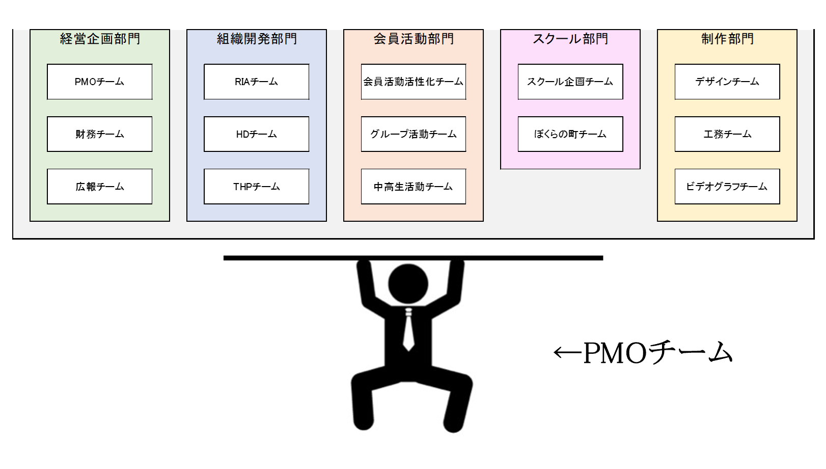 a1PMOチーム1.png