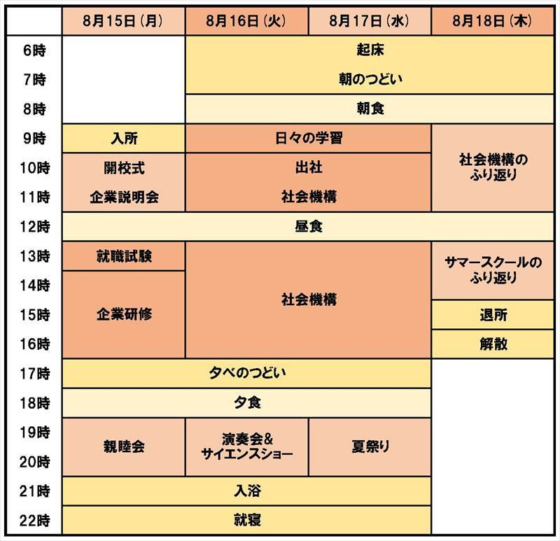puroguramu_R.JPG
